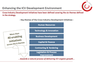 Enhancing the ICV Development Environment